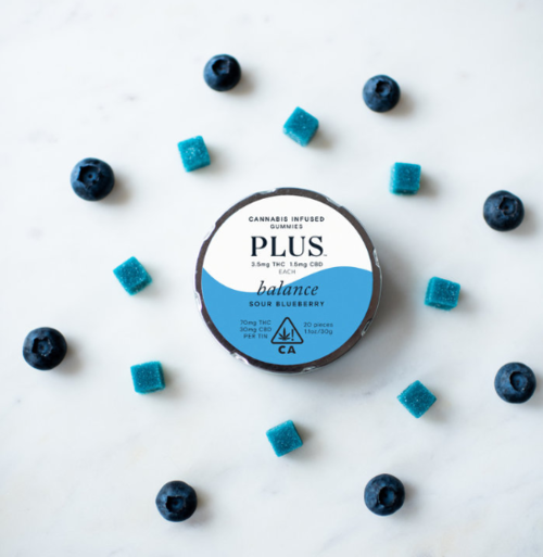 Sour Blueberry Gummy
